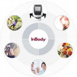 Anàlisi corporal: Test Inbody.