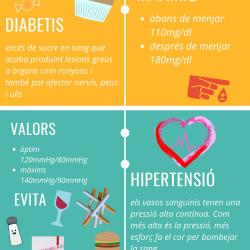Nutrició en patologies