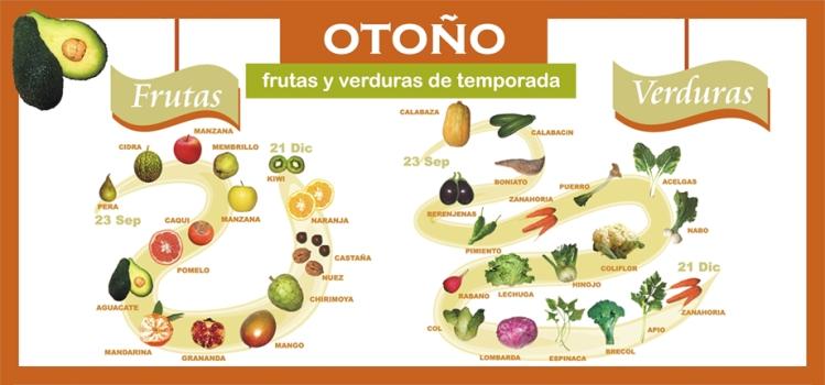 10 Alimentos imprescindibles en Otoño