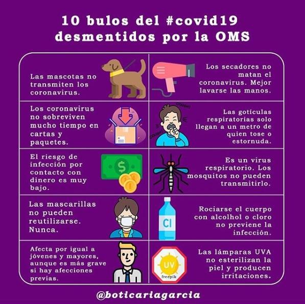 Coronavirus: ¿Qué debes saber?