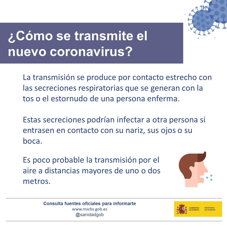Cuarentena por Coronavirus: ¿Qué cuidados debes seguir?
