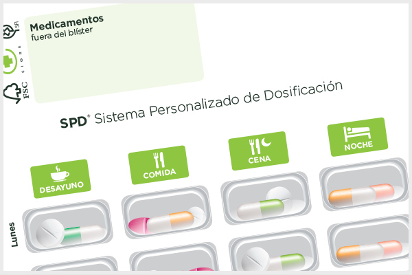 SPD sistema de dosificación personalizada (SPD)
