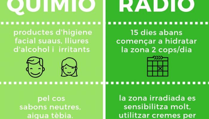 infografia cura de la pell en sessions d'oncologia
