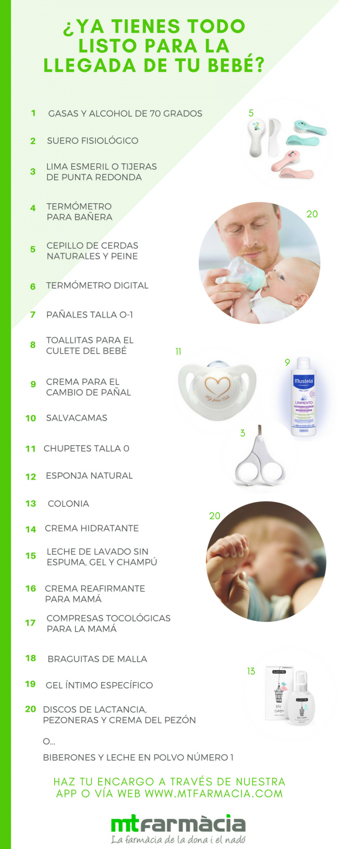 Lista De Cosas Para Bebes Recien Nacidos.La Lista De Lo Que Necesitas Para La Llegada Del Bebe