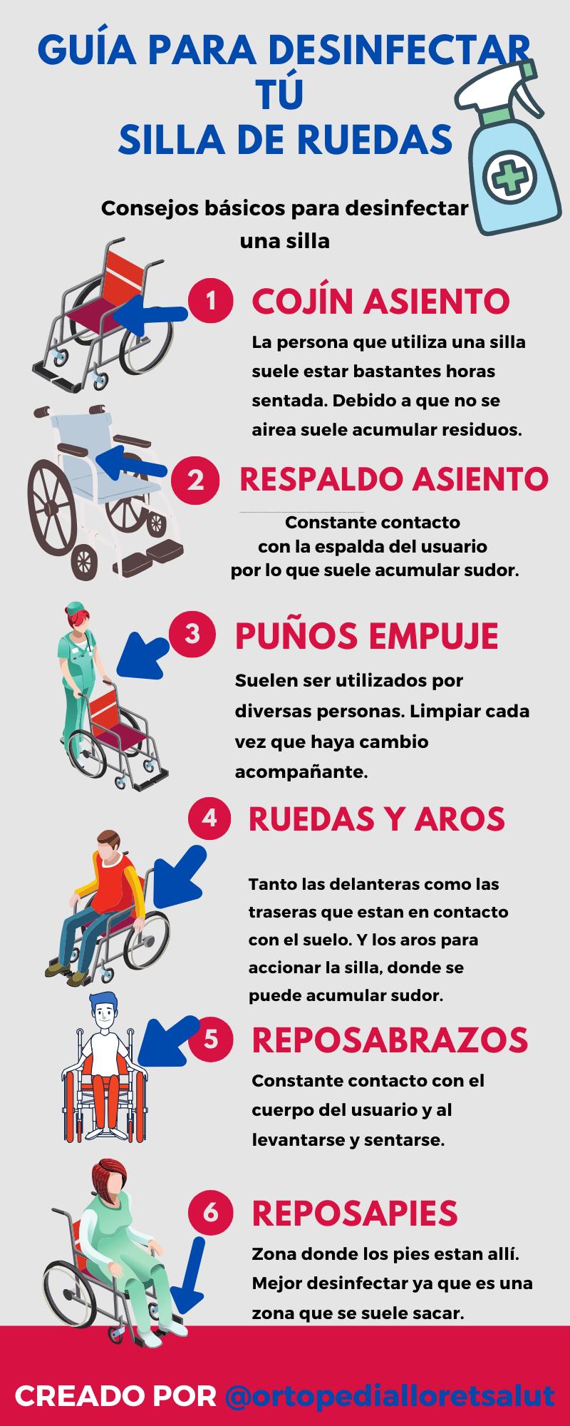 Las sillas de ruedas también han de desinfectarse